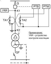 Ненаправленная мтз-1 токовая отсечка | Микроконтроллерный.