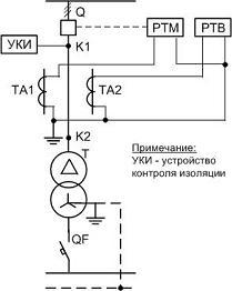 Расчёт и выбор уставок МТЗ и токовой отсечки.